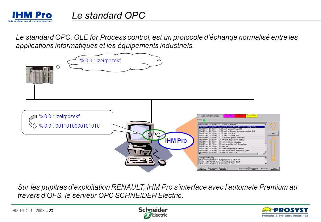 Le standard OPC