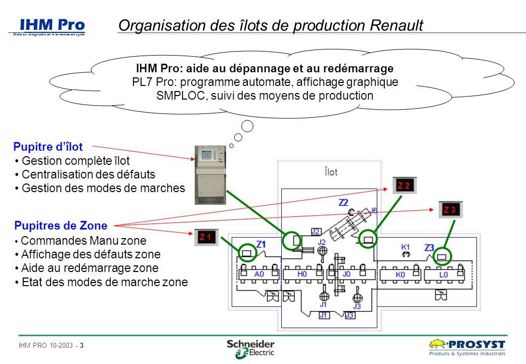 Organisation des îlots de production Renault