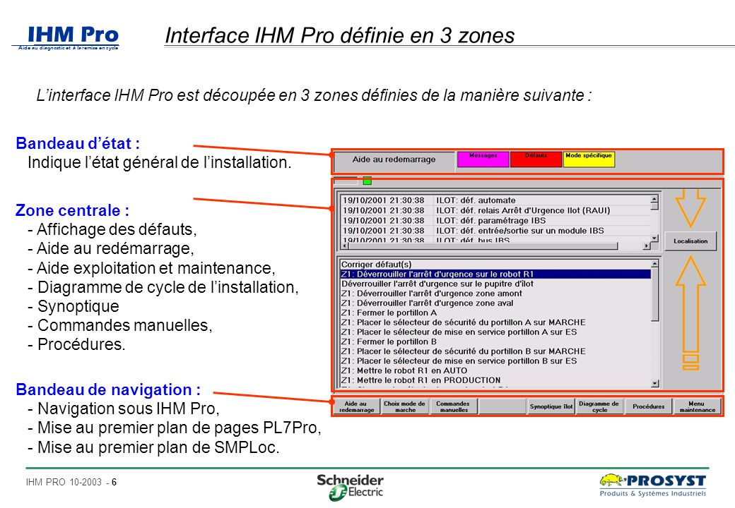 Interface IHM Pro définie en 3 zones