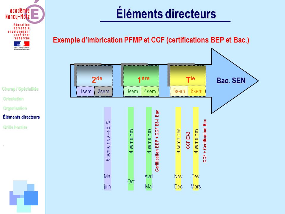 Certification BEP + CCF E3-1 Bac CCF + Certification Bac