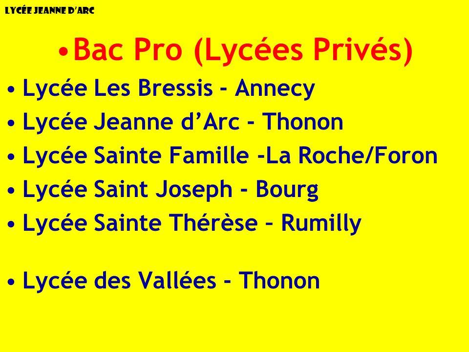 Bac Pro (Lycées Privés)
