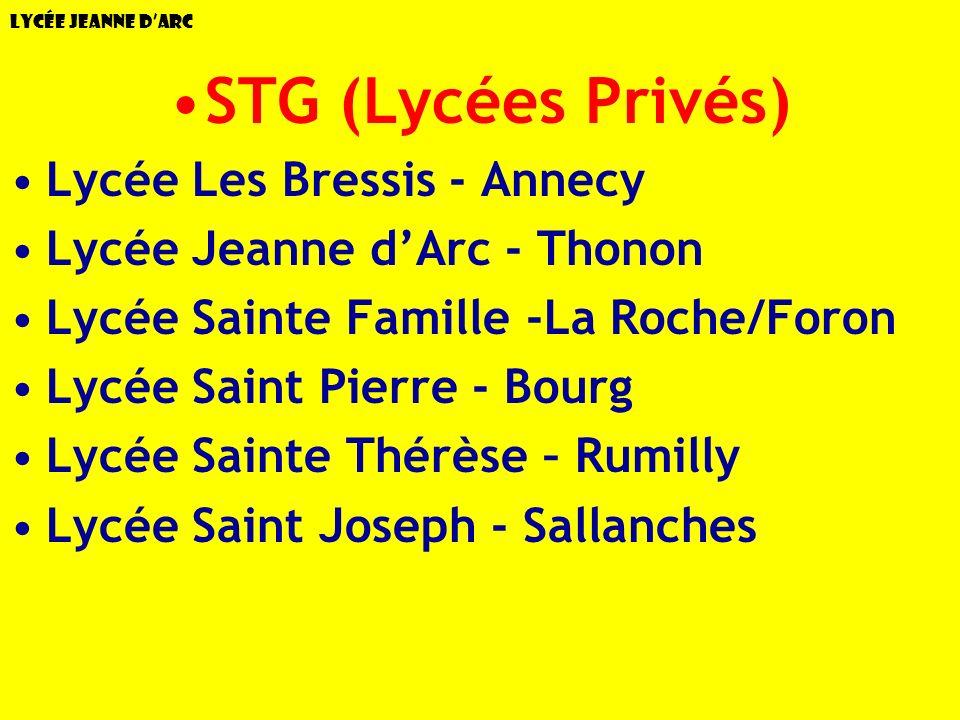 STG (Lycées Privés) Lycée Les Bressis - Annecy