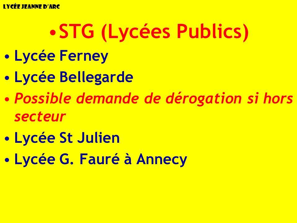 STG (Lycées Publics) Lycée Ferney Lycée Bellegarde