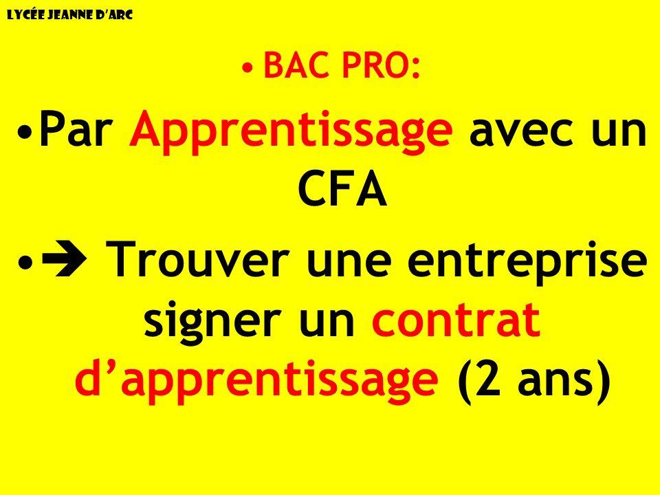 Par Apprentissage avec un CFA