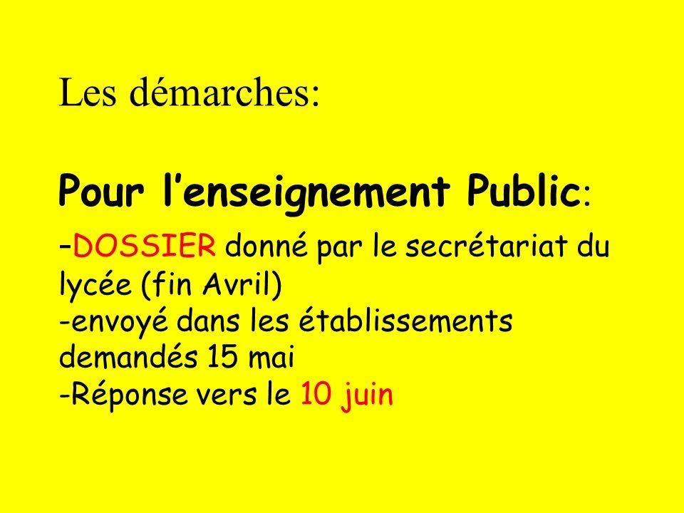 Les démarches: Pour l'enseignement Public: -DOSSIER donné par le secrétariat du lycée (fin Avril) -envoyé dans les établissements demandés 15 mai -Réponse vers le 10 juin