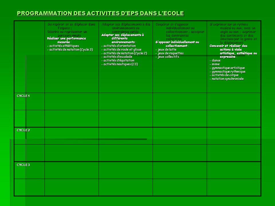 PROGRAMMATION DES ACTIVITES D EPS DANS L ECOLE