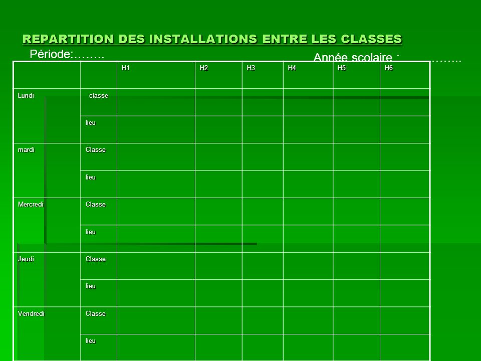 REPARTITION DES INSTALLATIONS ENTRE LES CLASSES