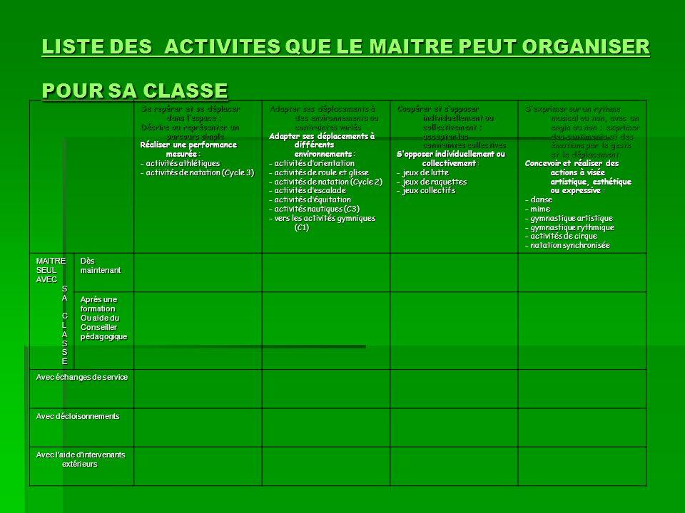 LISTE DES ACTIVITES QUE LE MAITRE PEUT ORGANISER POUR SA CLASSE