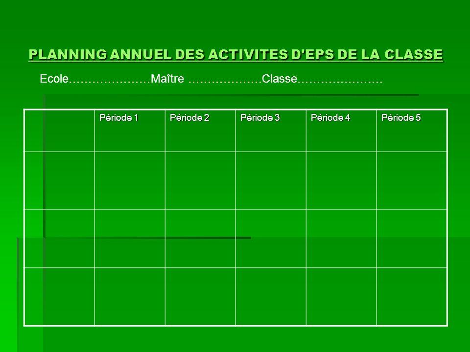PLANNING ANNUEL DES ACTIVITES D EPS DE LA CLASSE