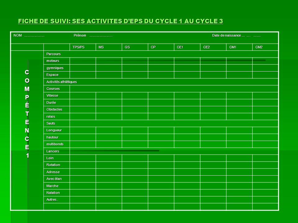 FICHE DE SUIVI: SES ACTIVITES D'EPS DU CYCLE 1 AU CYCLE 3
