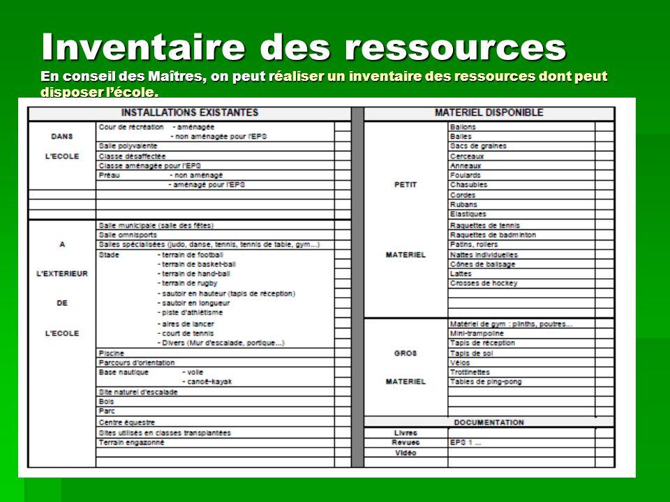 Inventaire des ressources En conseil des Maîtres, on peut réaliser un inventaire des ressources dont peut disposer l'école.