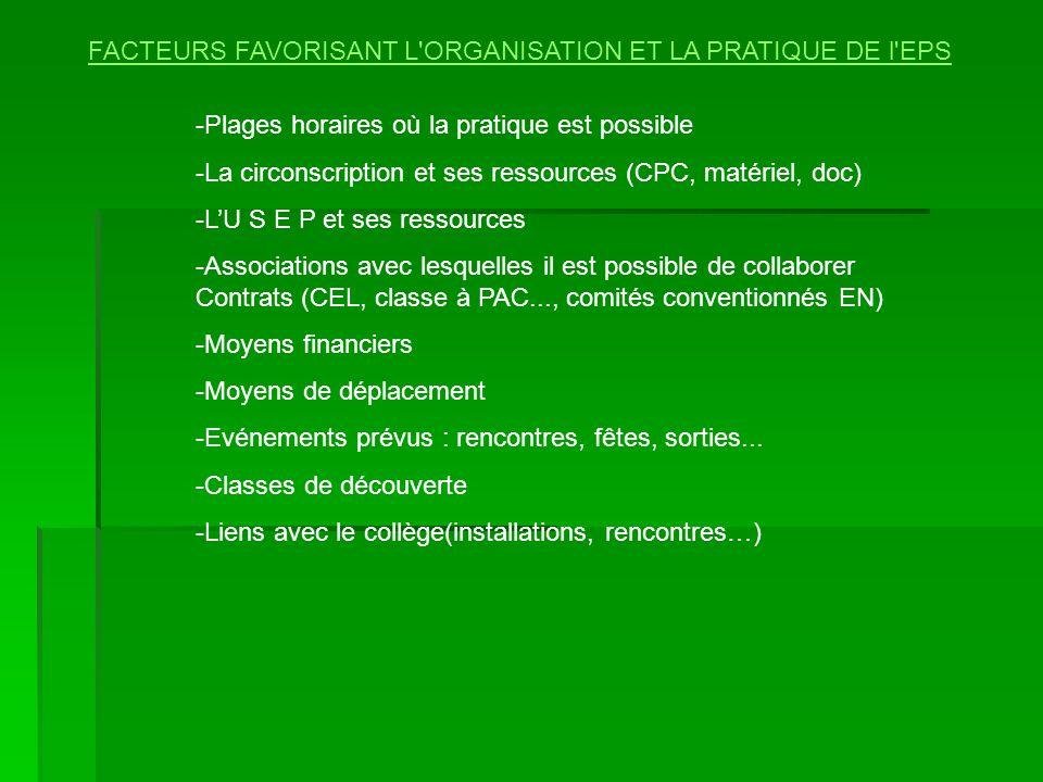 FACTEURS FAVORISANT L ORGANISATION ET LA PRATIQUE DE l EPS