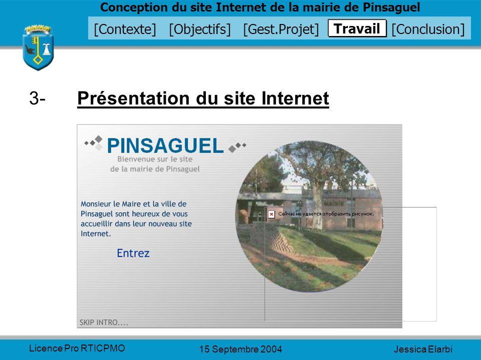 3- Présentation du site Internet