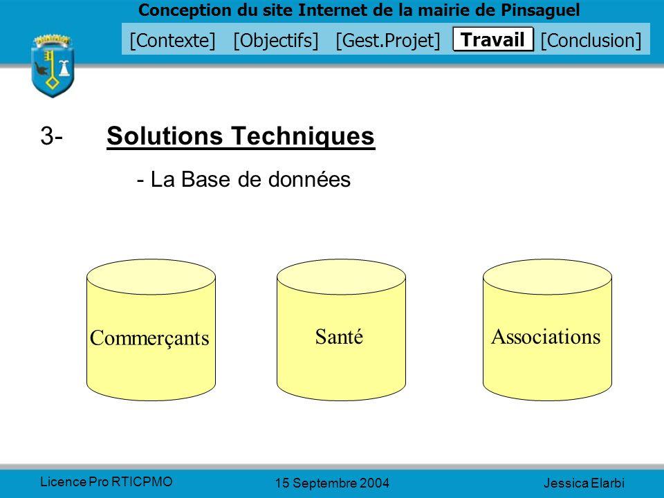 - La Base de données 3- Solutions Techniques Commerçants Santé