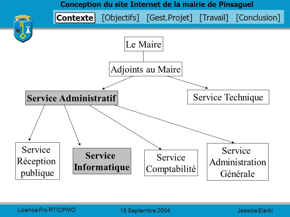 Service Administratif Service Administratif