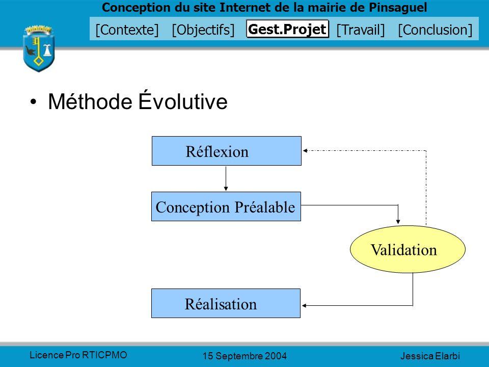 Méthode Évolutive Réflexion Conception Préalable Validation