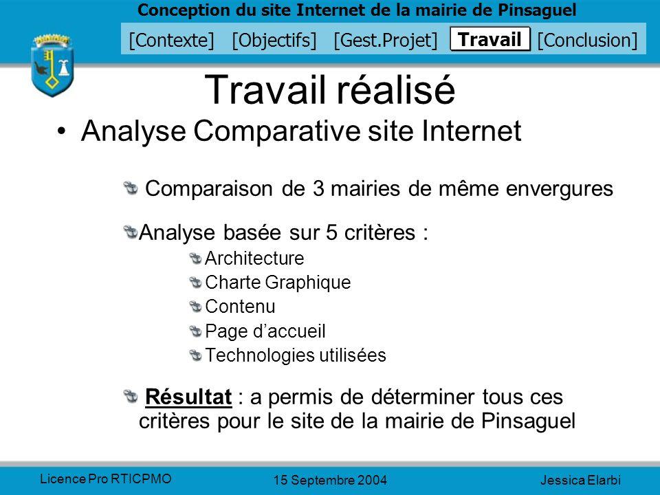 Travail réalisé Analyse Comparative site Internet
