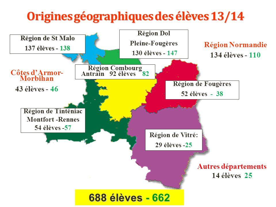 Origines géographiques des élèves 13/14