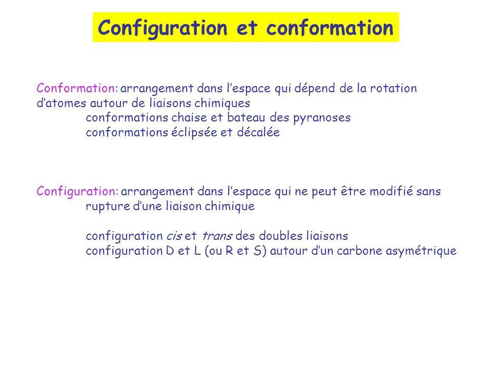 Configuration et conformation
