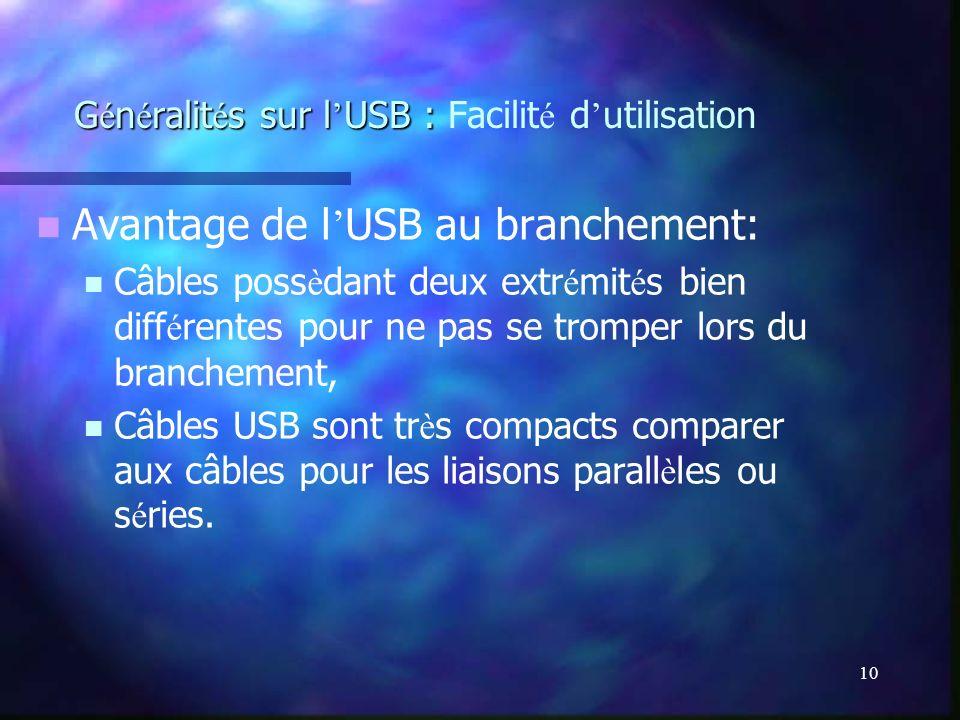 Généralités sur l'USB : Facilité d'utilisation