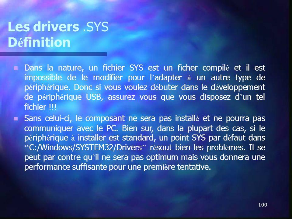 Les drivers .SYS Définition