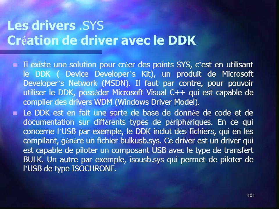 Les drivers .SYS Création de driver avec le DDK