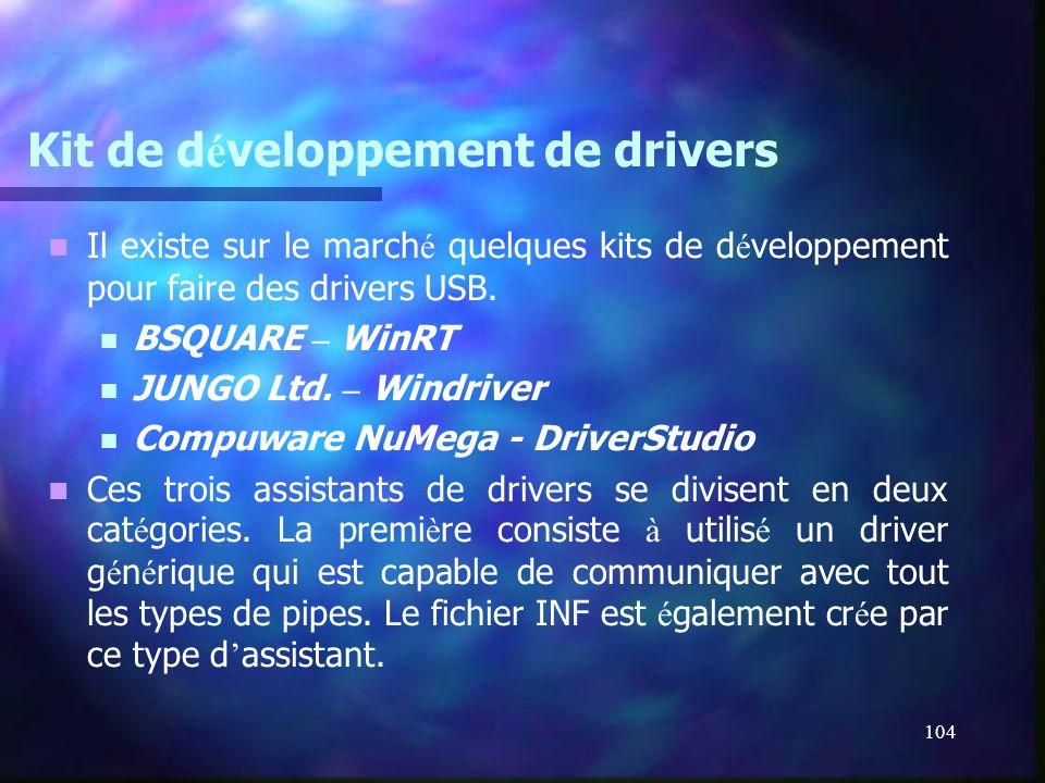 Kit de développement de drivers