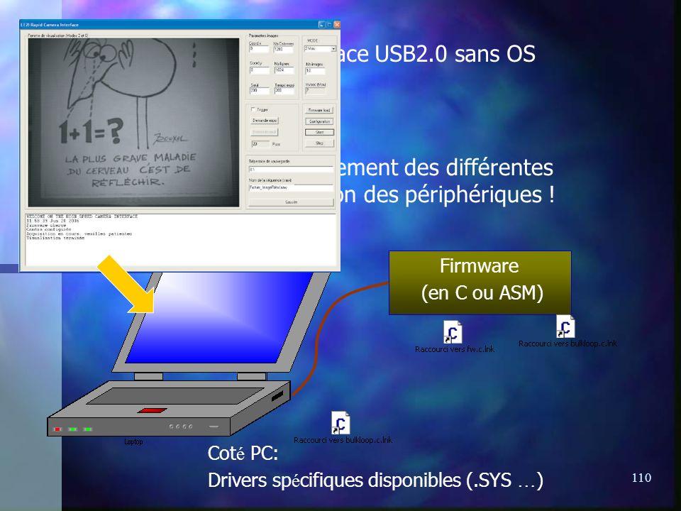 Exemple de gestion de l'interface USB2.0 sans OS