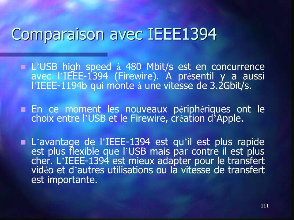Comparaison avec IEEE1394