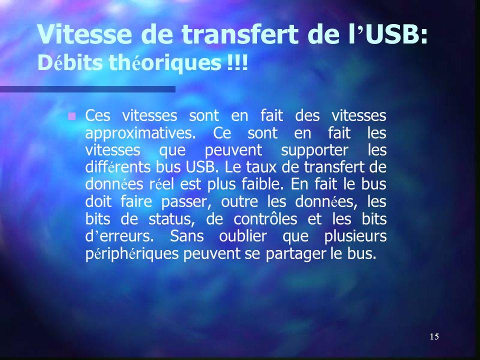 Vitesse de transfert de l'USB: Débits théoriques !!!