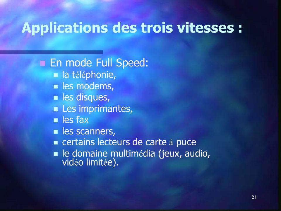 Applications des trois vitesses :