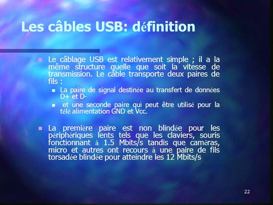 Les câbles USB: définition