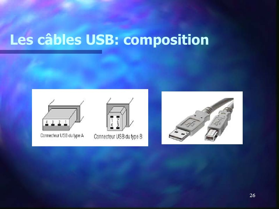 Les câbles USB: composition