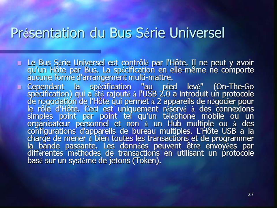 Présentation du Bus Série Universel