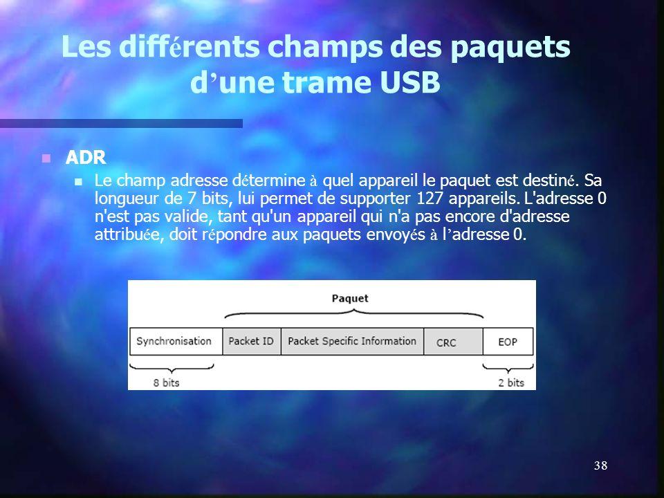 Les différents champs des paquets d'une trame USB