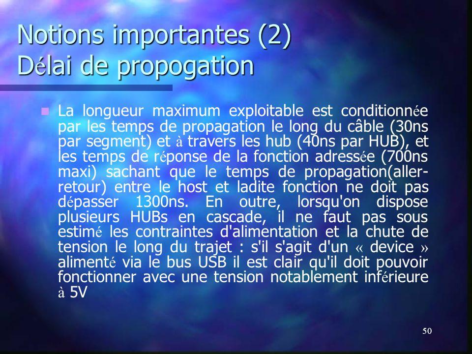Notions importantes (2) Délai de propogation