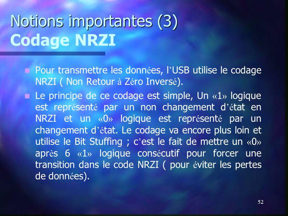 Notions importantes (3) Codage NRZI