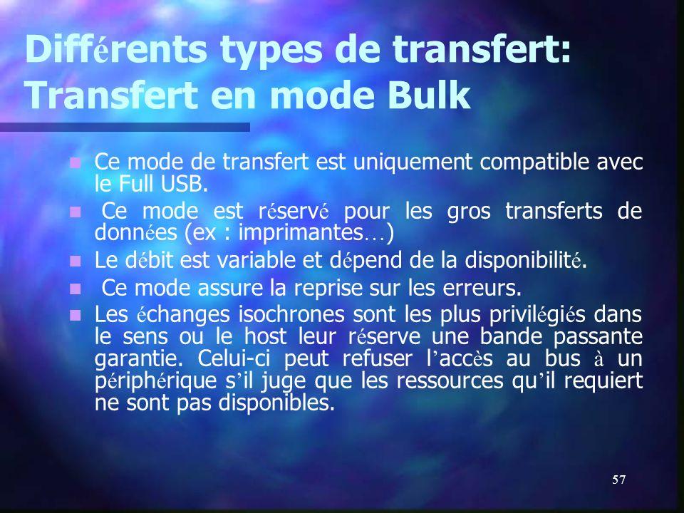Différents types de transfert: Transfert en mode Bulk