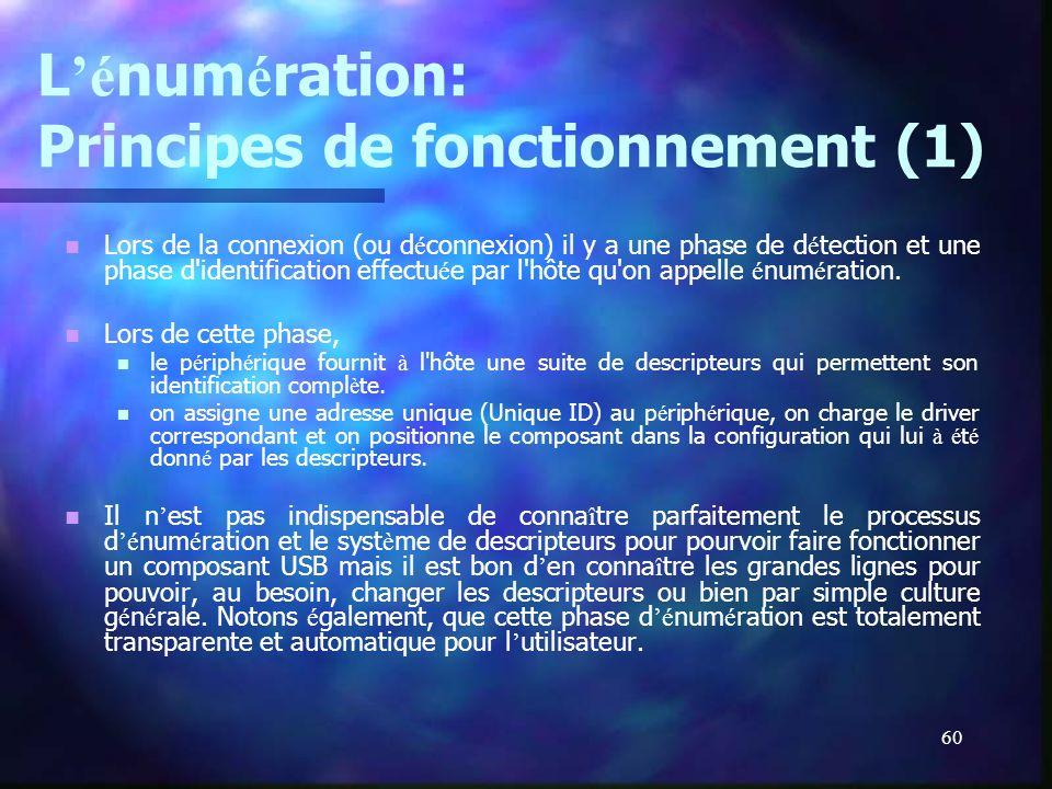 L'énumération: Principes de fonctionnement (1)