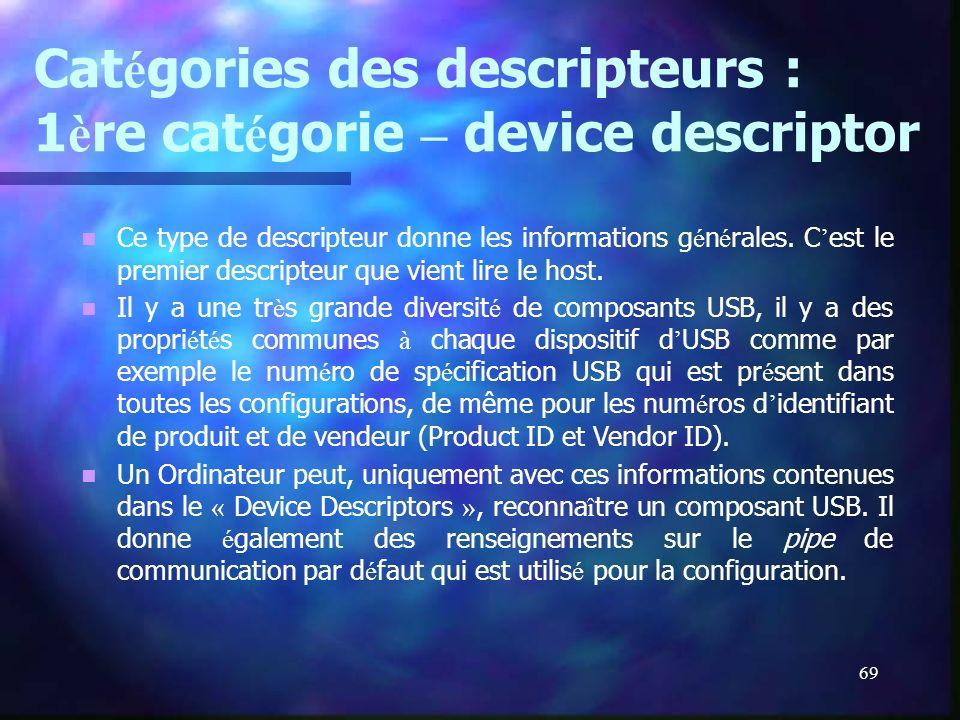 Catégories des descripteurs : 1ère catégorie – device descriptor