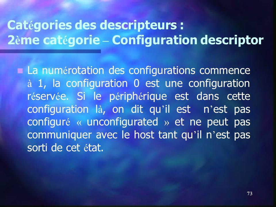 Catégories des descripteurs : 2ème catégorie – Configuration descriptor