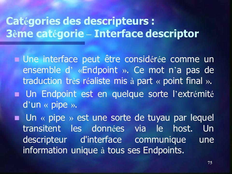 Catégories des descripteurs : 3ème catégorie – Interface descriptor
