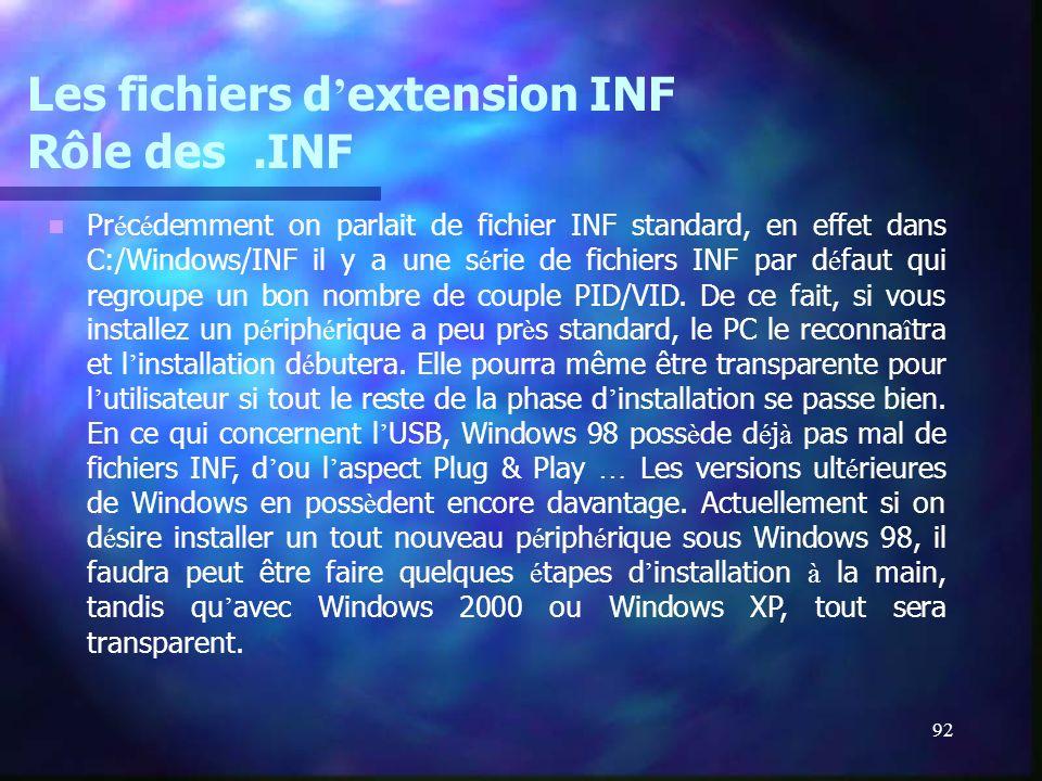 Les fichiers d'extension INF Rôle des .INF