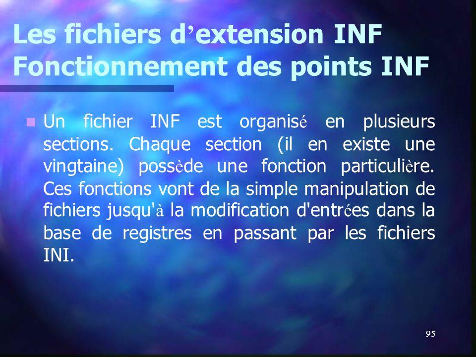 Les fichiers d'extension INF Fonctionnement des points INF