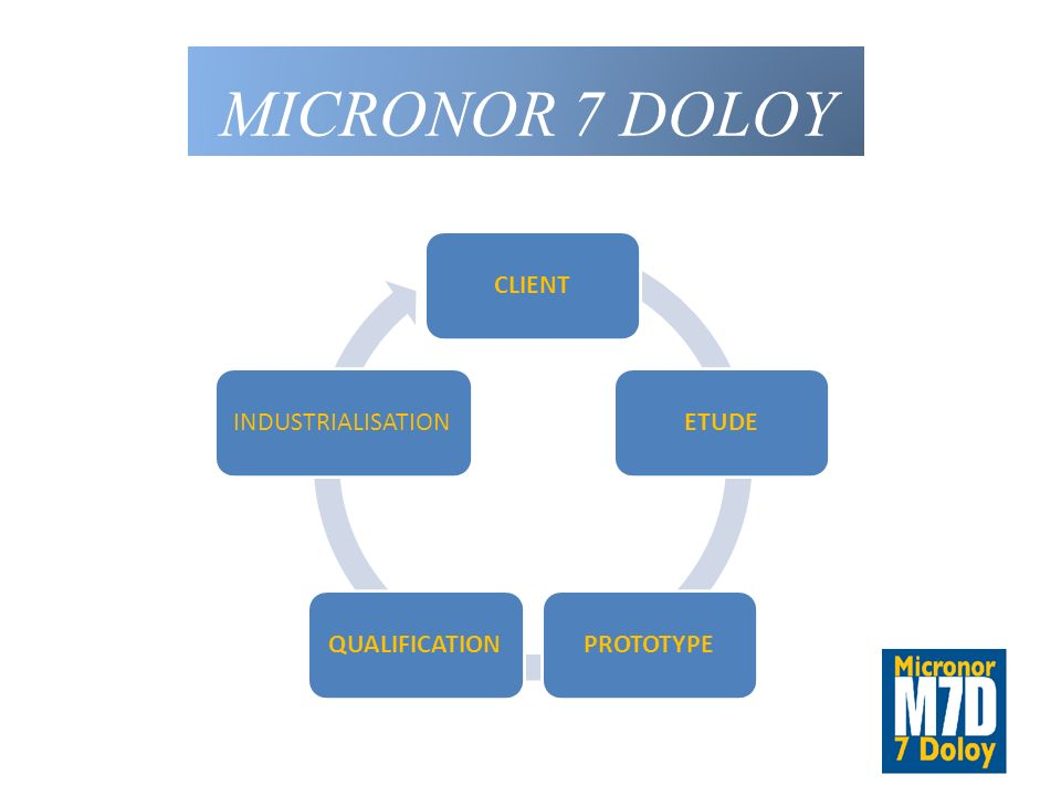 MICRONOR 7 DOLOY CLIENT ETUDE PROTOTYPE QUALIFICATION