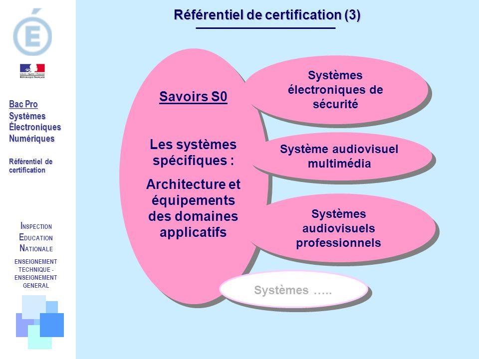 Référentiel de certification (3)