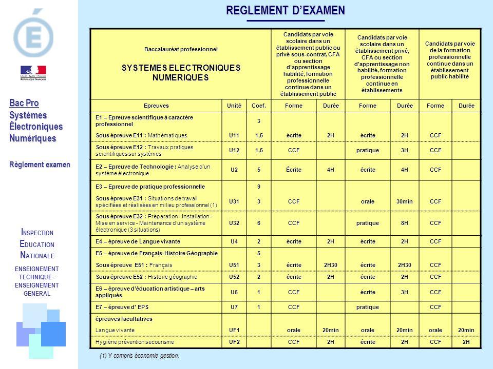 REGLEMENT D'EXAMEN Bac Pro Systèmes Électroniques Numériques