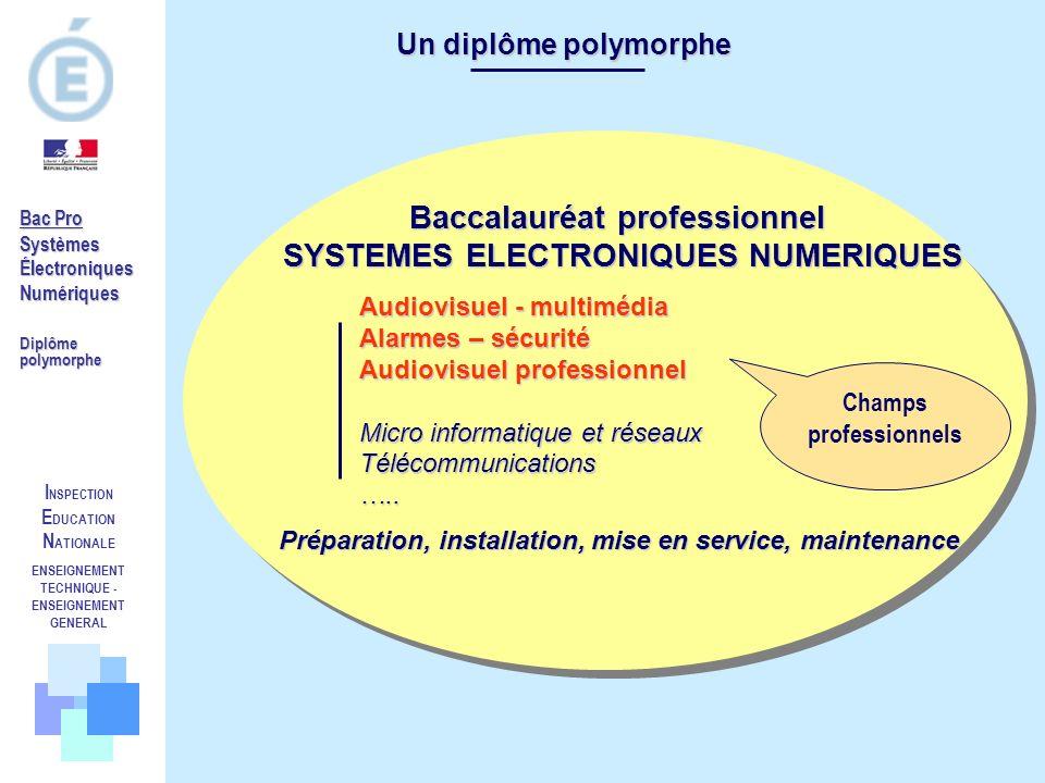 Baccalauréat professionnel SYSTEMES ELECTRONIQUES NUMERIQUES