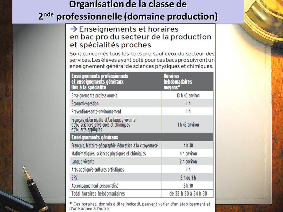 Organisation de la classe de 2nde professionnelle (domaine production)