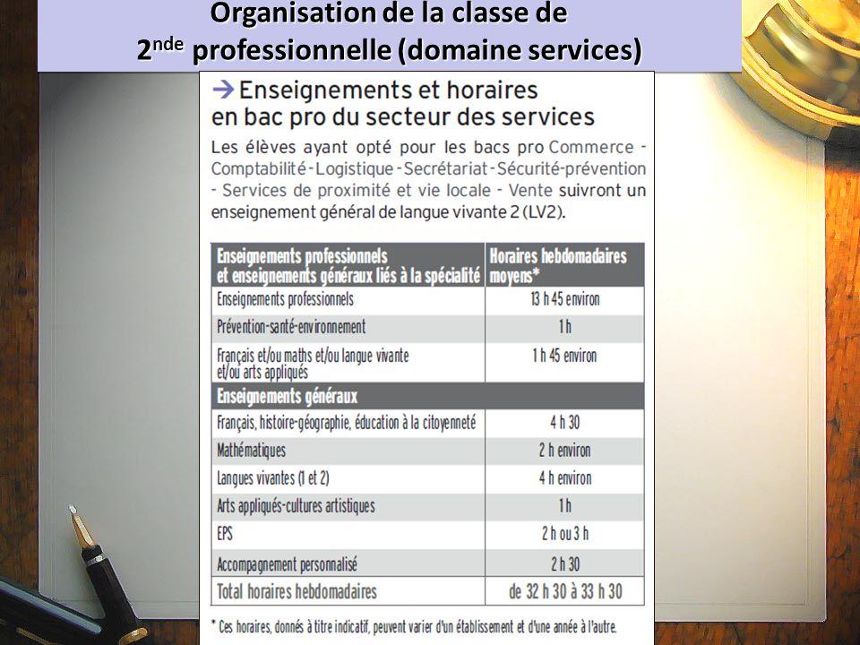 Organisation de la classe de 2nde professionnelle (domaine services)